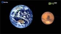 [Thuyết Minh] Sao Hỏa - Hành Tinh Đỏ