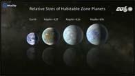 Phát hiện 3 siêu Trái Đất có thể tồn tại sự sống