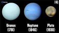 Sao Diêm Vương có phải là hành tinh hay không?