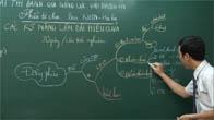 Giải nhanh trắc nghiệm môn Hóa học trong 30 giây