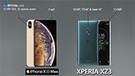 So sánh camera iPhone Xs Max vs Sony Xperia XZ3